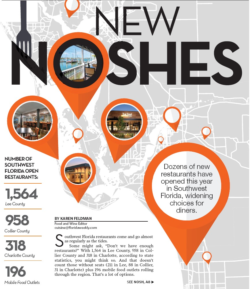 New noshes fort myers florida weekly southwest florida restaurants come and go almost as regularly as the tides some might ask dont we have enough restaurants with 1564 in lee county geenschuldenfo Gallery