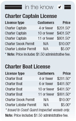 So you want to be a charter captain fort myers florida for Do you need a license to fish in florida
